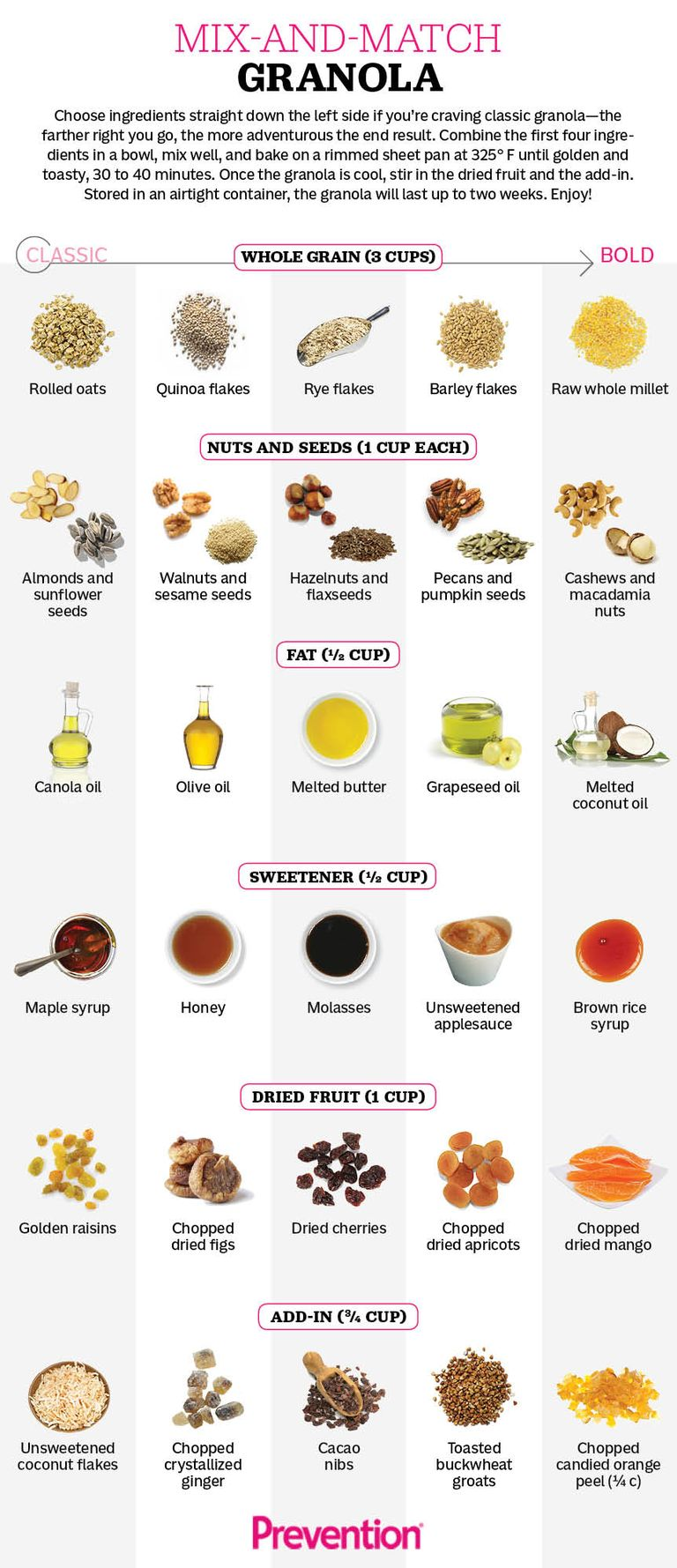homemade-granola-infographic
