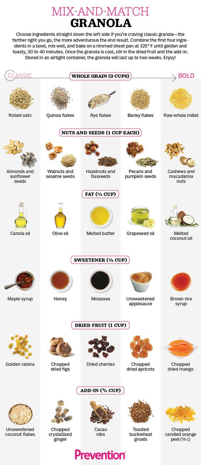 homemade-granola-infographic